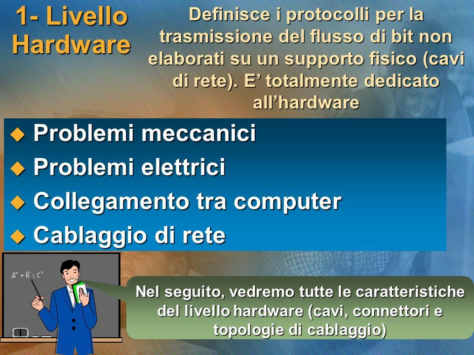 1- Livello Hardware Definisce i protocolli per la trasmissione del flusso di bit non elaborati su un supporto fisico (cavi di rete). E totalmente dedi