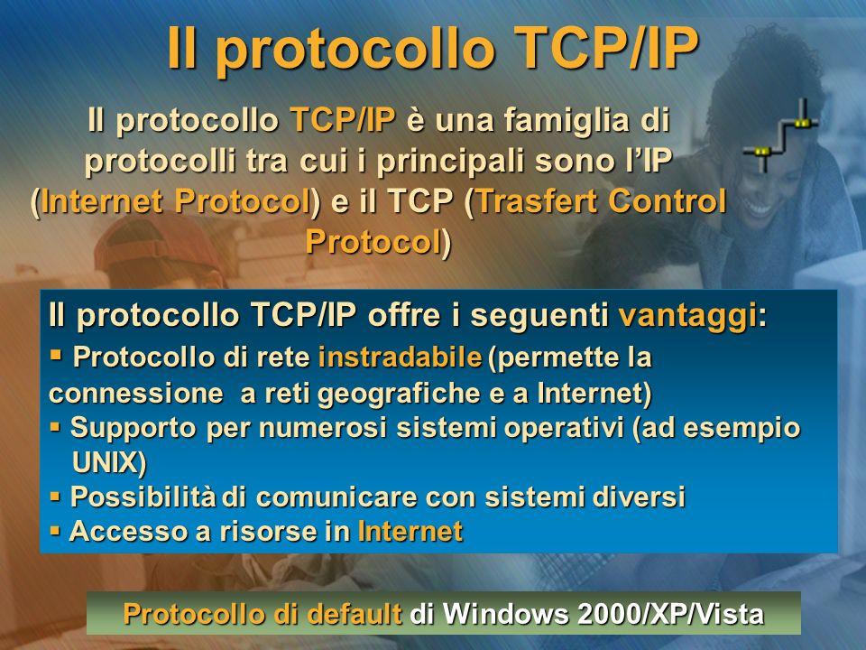Il protocollo TCP/IP Il protocollo TCP/IP è una famiglia di protocolli tra cui i principali sono lIP (Internet Protocol) e il TCP (Trasfert Control Pr