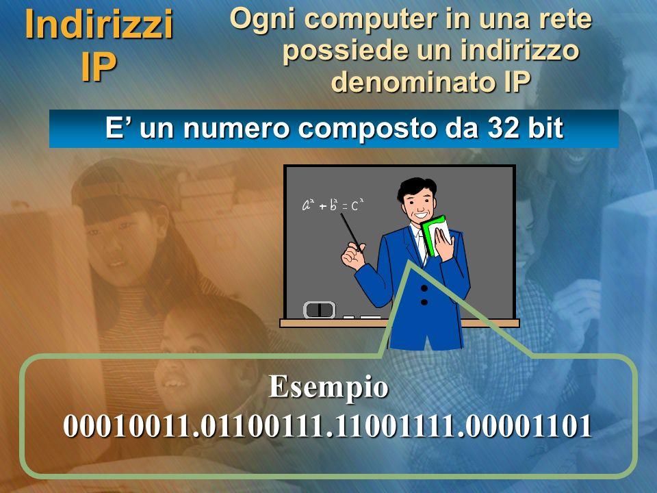 Indirizzi IP Ogni computer in una rete possiede un indirizzo denominato IP E un numero composto da 32 bit Esempio00010011.01100111.11001111.00001101