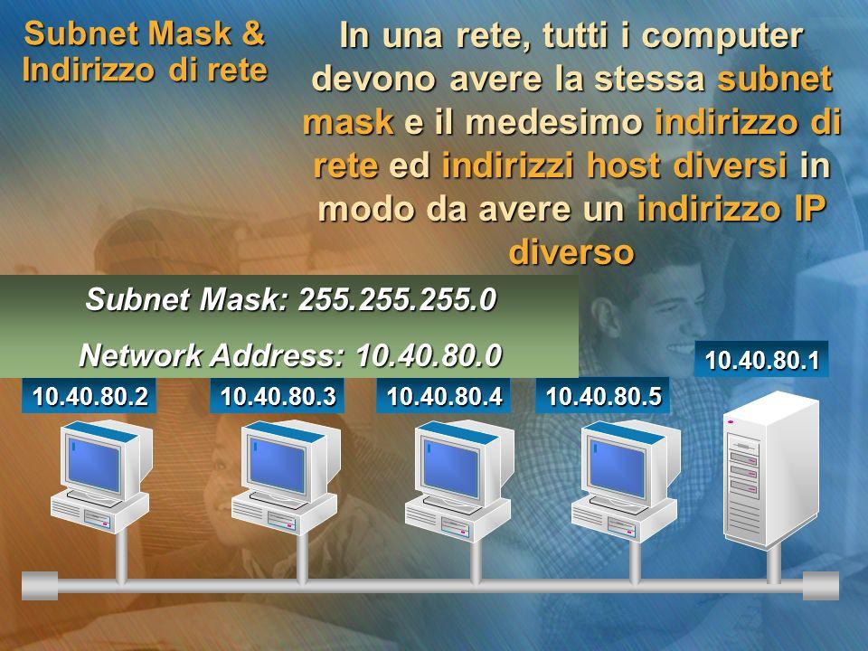 Subnet Mask & Indirizzo di rete In una rete, tutti i computer devono avere la stessa subnet mask e il medesimo indirizzo di rete ed indirizzi host div
