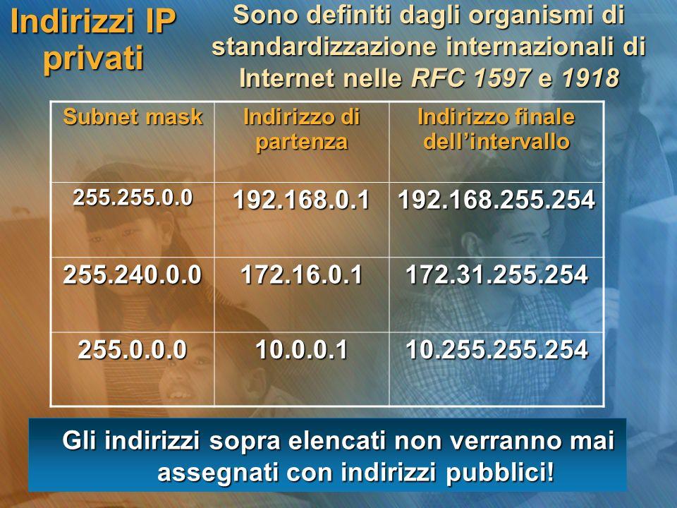 Indirizzi IP privati Sono definiti dagli organismi di standardizzazione internazionali di Internet nelle RFC 1597 e 1918 Subnet mask Indirizzo di part