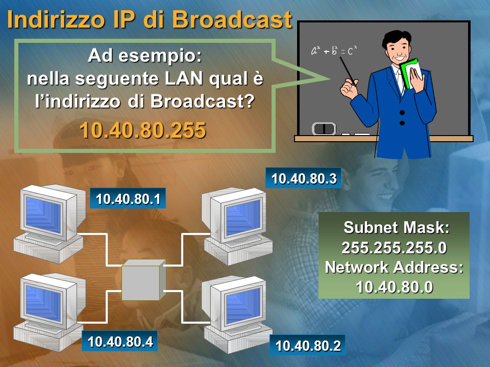 Indirizzo IP di Broadcast Subnet Mask: 255.255.255.0 Network Address: 10.40.80.0 Subnet Mask: 255.255.255.0 Network Address: 10.40.80.0 10.40.80.1 10.
