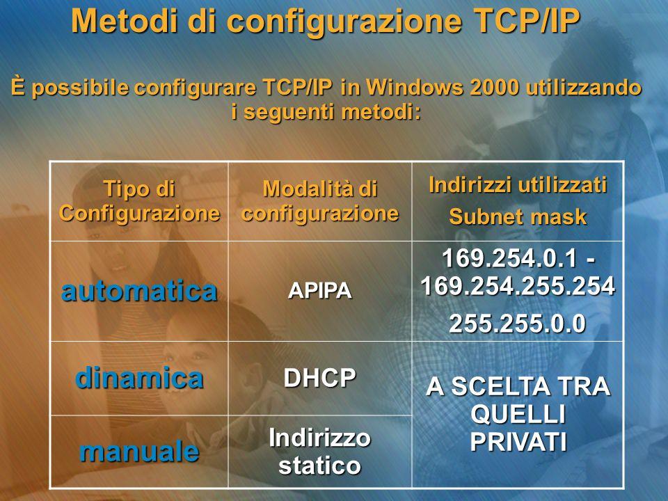 Metodi di configurazione TCP/IP È possibile configurare TCP/IP in Windows 2000 utilizzando i seguenti metodi: Tipo di Configurazione Modalità di confi