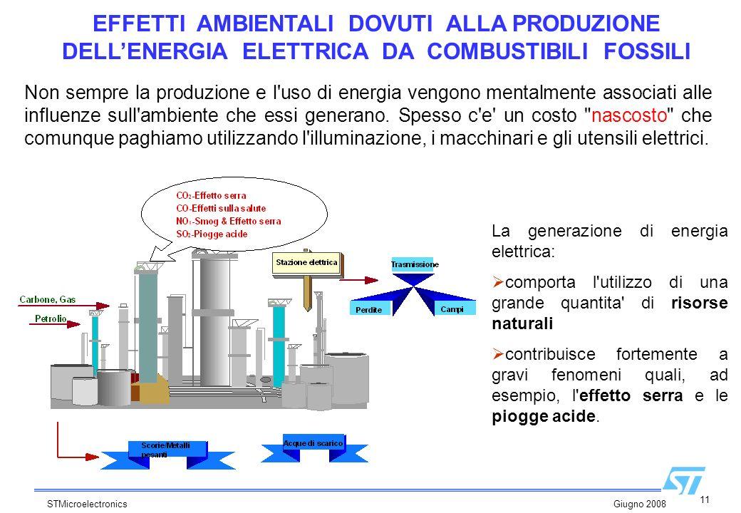 11 STMicroelectronics Giugno 2008 EFFETTI AMBIENTALI DOVUTI ALLA PRODUZIONE DELLENERGIA ELETTRICA DA COMBUSTIBILI FOSSILI Non sempre la produzione e l