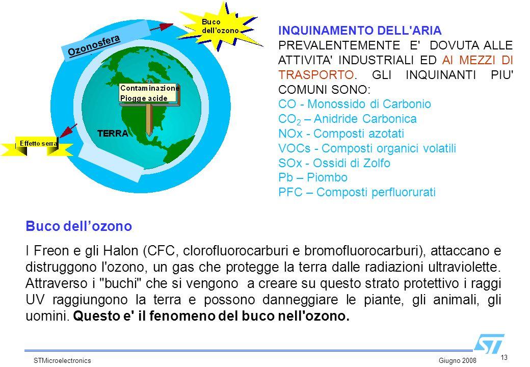 13 STMicroelectronics Giugno 2008 INQUINAMENTO DELL'ARIA PREVALENTEMENTE E' DOVUTA ALLE ATTIVITA' INDUSTRIALI ED AI MEZZI DI TRASPORTO. GLI INQUINANTI