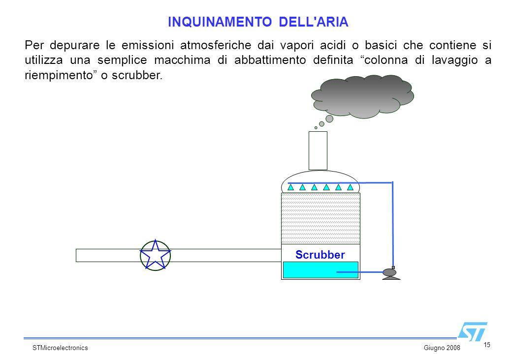 15 STMicroelectronics Giugno 2008 INQUINAMENTO DELL'ARIA Per depurare le emissioni atmosferiche dai vapori acidi o basici che contiene si utilizza una