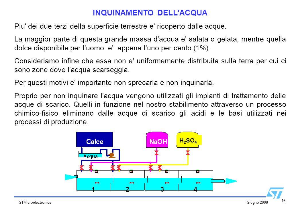 16 STMicroelectronics Giugno 2008 INQUINAMENTO DELL'ACQUA Piu' dei due terzi della superficie terrestre e' ricoperto dalle acque. La maggior parte di
