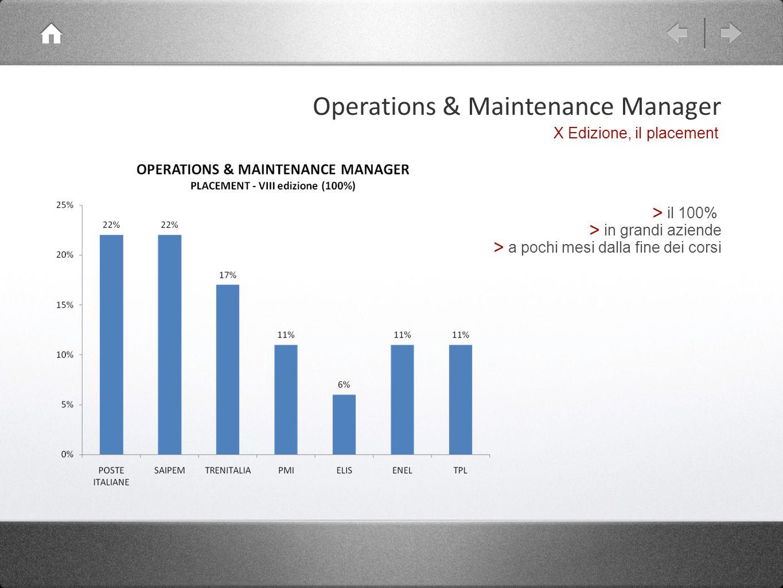Operations & Maintenance Manager X Edizione, il placement > il 100% > in grandi aziende > a pochi mesi dalla fine dei corsi