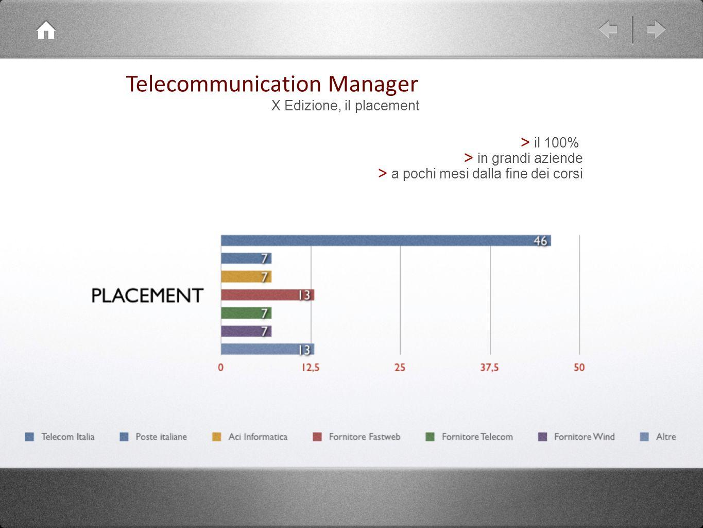 Telecommunication Manager > il 100% > in grandi aziende > a pochi mesi dalla fine dei corsi X Edizione, il placement
