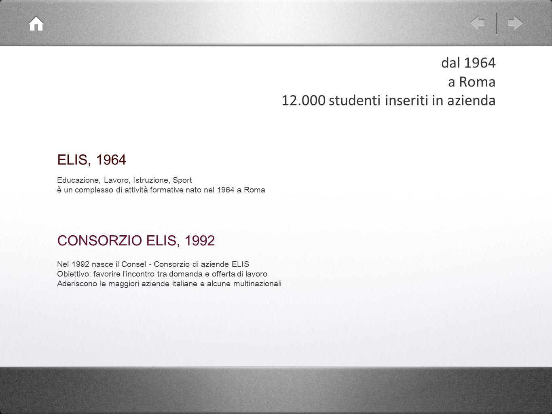 dal 1964 a Roma 12.000 studenti inseriti in azienda ELIS, 1964 Educazione, Lavoro, Istruzione, Sport è un complesso di attività formative nato nel 1964 a Roma CONSORZIO ELIS, 1992 Nel 1992 nasce il Consel - Consorzio di aziende ELIS Obiettivo: favorire lincontro tra domanda e offerta di lavoro Aderiscono le maggiori aziende italiane e alcune multinazionali