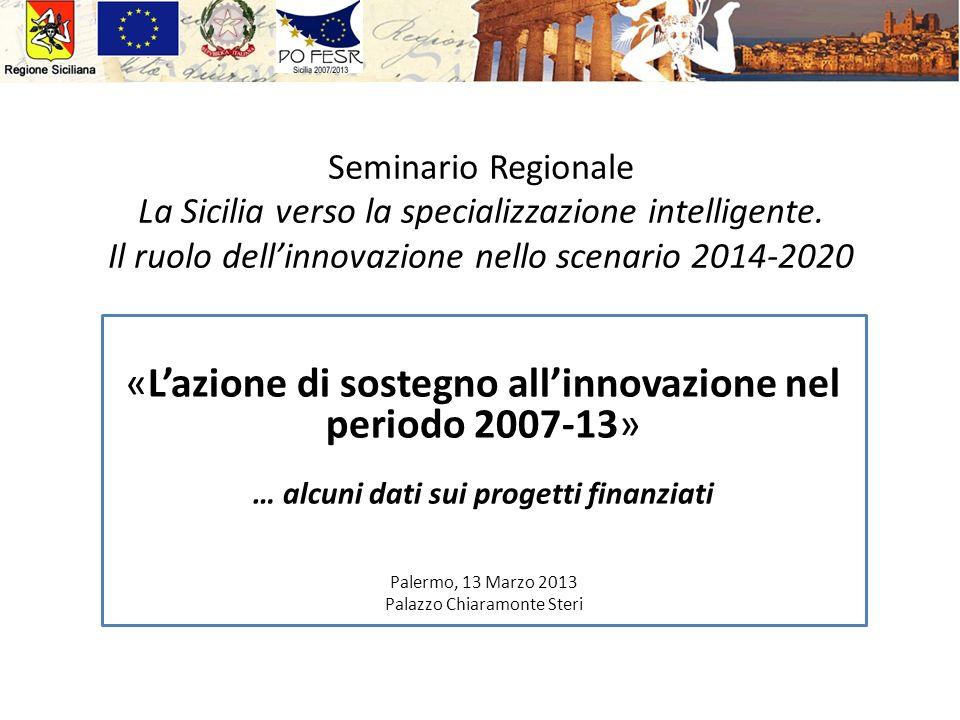 Seminario Regionale La Sicilia verso la specializzazione intelligente. Il ruolo dellinnovazione nello scenario 2014-2020 «Lazione di sostegno allinnov