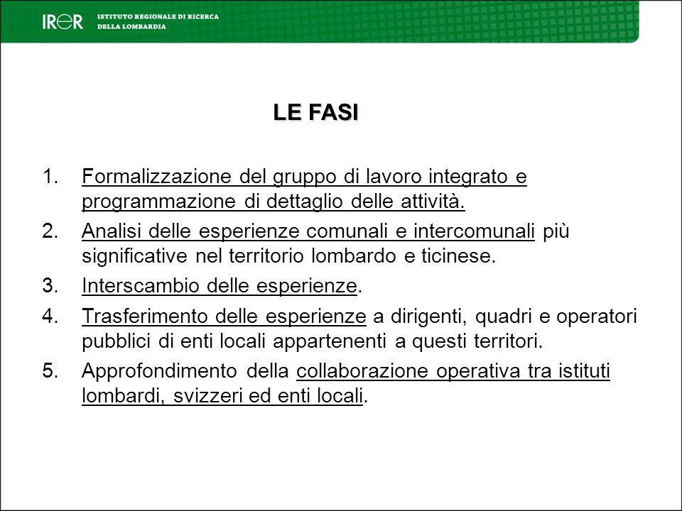 LE FASI 1.Formalizzazione del gruppo di lavoro integrato e programmazione di dettaglio delle attività.