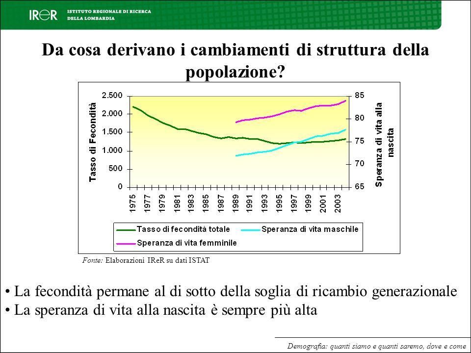 Demografia: quanti siamo e quanti saremo, dove e come Da cosa derivano i cambiamenti di struttura della popolazione? La fecondità permane al di sotto