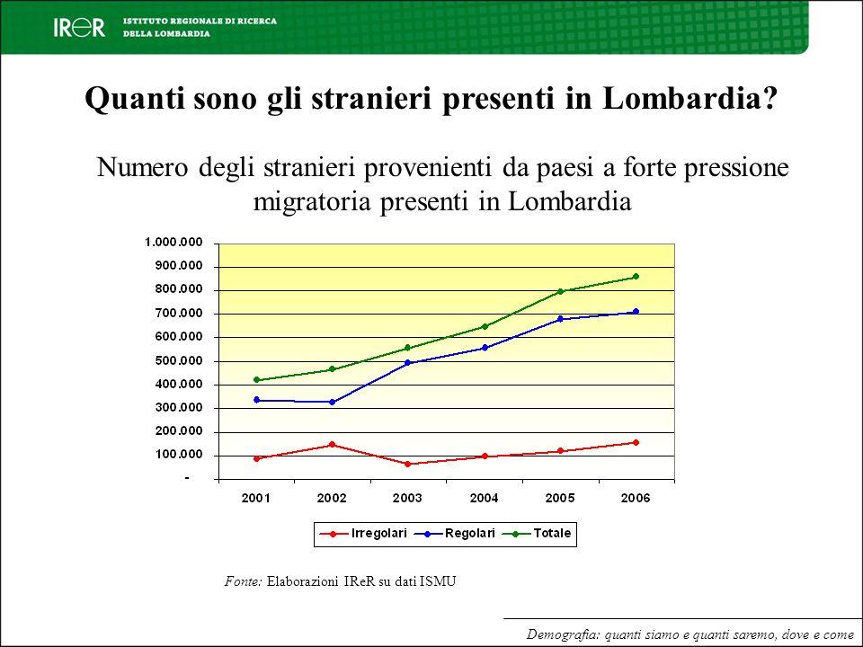 Demografia: quanti siamo e quanti saremo, dove e come Quanti sono gli stranieri presenti in Lombardia? Fonte: Elaborazioni IReR su dati ISMU Numero de