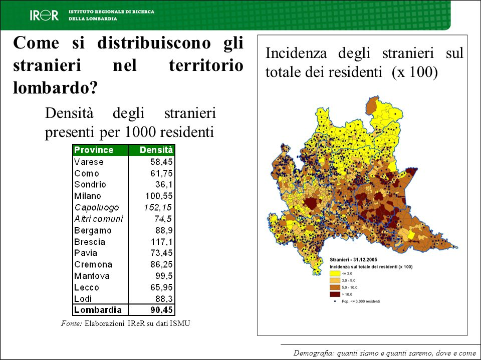 Demografia: quanti siamo e quanti saremo, dove e come Come si distribuiscono gli stranieri nel territorio lombardo? Incidenza degli stranieri sul tota