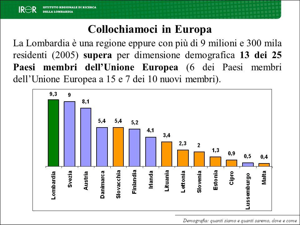Collochiamoci in Europa La Lombardia è una regione eppure con più di 9 milioni e 300 mila residenti (2005) supera per dimensione demografica 13 dei 25