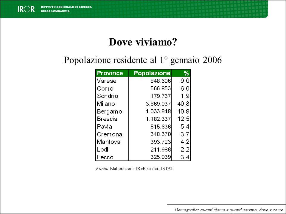 Demografia: quanti siamo e quanti saremo, dove e come Dove viviamo? Popolazione residente al 1° gennaio 2006 Fonte: Elaborazioni IReR su dati ISTAT