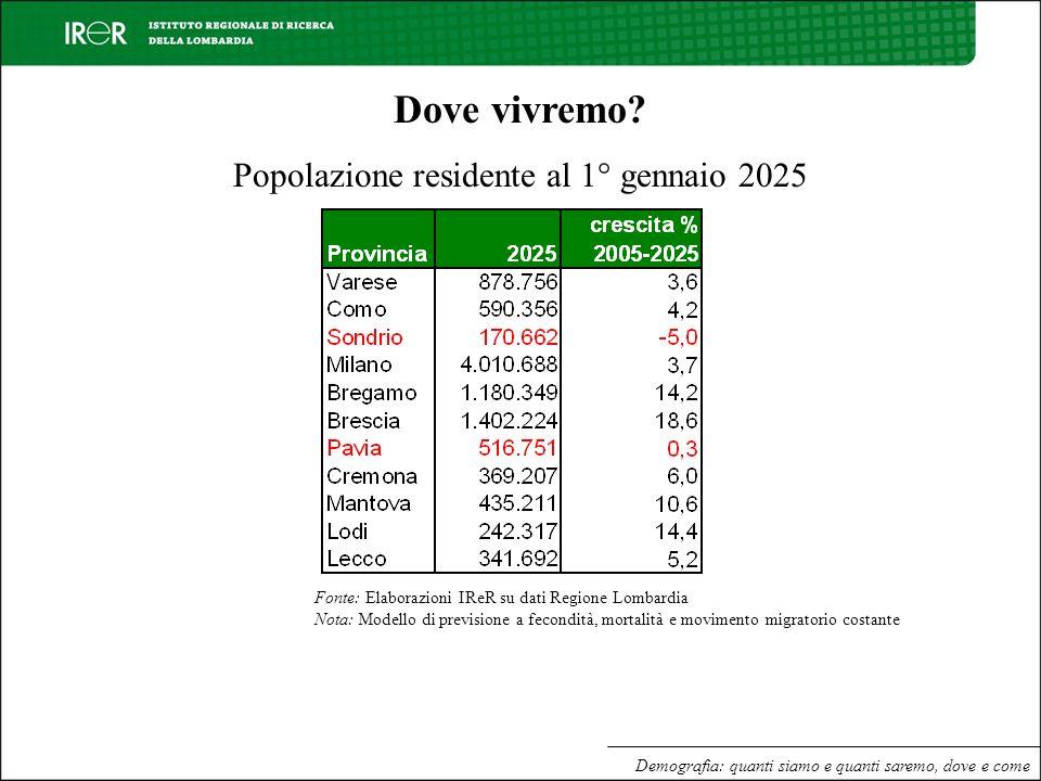 Demografia: quanti siamo e quanti saremo, dove e come Dove vivremo? Popolazione residente al 1° gennaio 2025 Fonte: Elaborazioni IReR su dati Regione