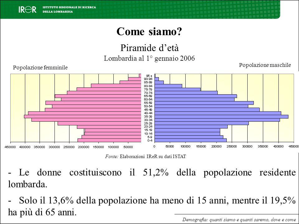 Demografia: quanti siamo e quanti saremo, dove e come Come siamo? Piramide detà Lombardia al 1° gennaio 2006 Popolazione femminile Popolazione maschil