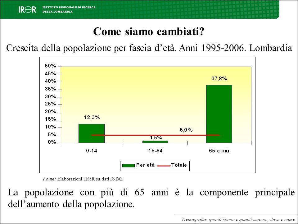 Demografia: quanti siamo e quanti saremo, dove e come Come siamo cambiati? Crescita della popolazione per fascia detà. Anni 1995-2006. Lombardia Fonte