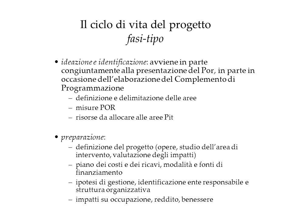 Il ciclo di vita del progetto fasi-tipo ideazione e identificazione: avviene in parte congiuntamente alla presentazione del Por, in parte in occasione