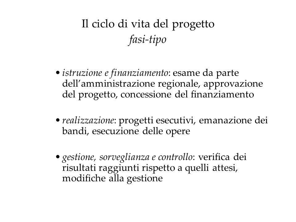 Il ciclo di vita del progetto fasi-tipo istruzione e finanziamento: esame da parte dellamministrazione regionale, approvazione del progetto, concessio