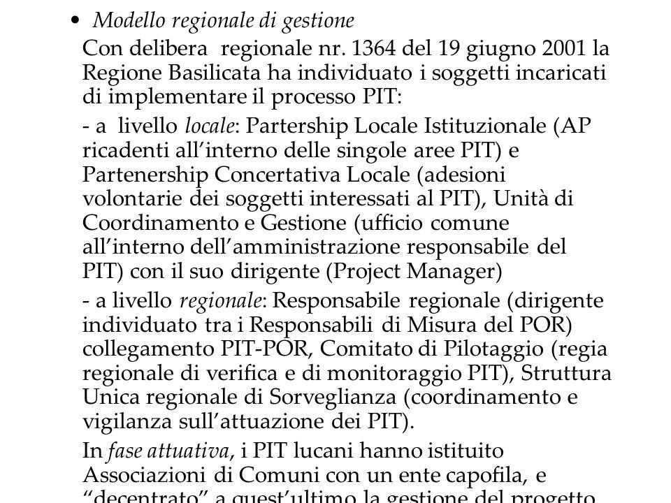 Modello regionale di gestione Con delibera regionale nr. 1364 del 19 giugno 2001 la Regione Basilicata ha individuato i soggetti incaricati di impleme