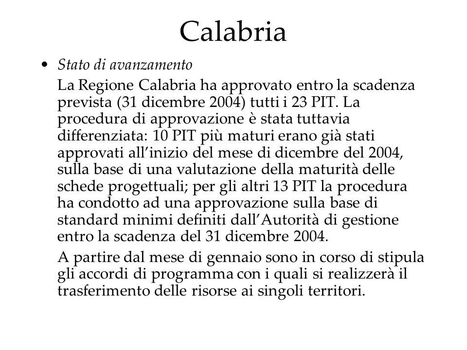 Calabria Stato di avanzamento La Regione Calabria ha approvato entro la scadenza prevista (31 dicembre 2004) tutti i 23 PIT. La procedura di approvazi