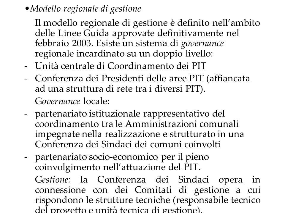 Modello regionale di gestione Il modello regionale di gestione è definito nellambito delle Linee Guida approvate definitivamente nel febbraio 2003.
