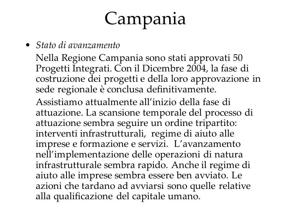 Campania Stato di avanzamento Nella Regione Campania sono stati approvati 50 Progetti Integrati. Con il Dicembre 2004, la fase di costruzione dei prog