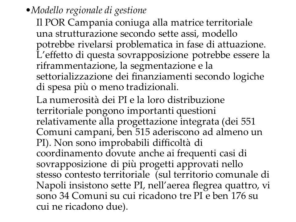 Modello regionale di gestione Il POR Campania coniuga alla matrice territoriale una strutturazione secondo sette assi, modello potrebbe rivelarsi problematica in fase di attuazione.