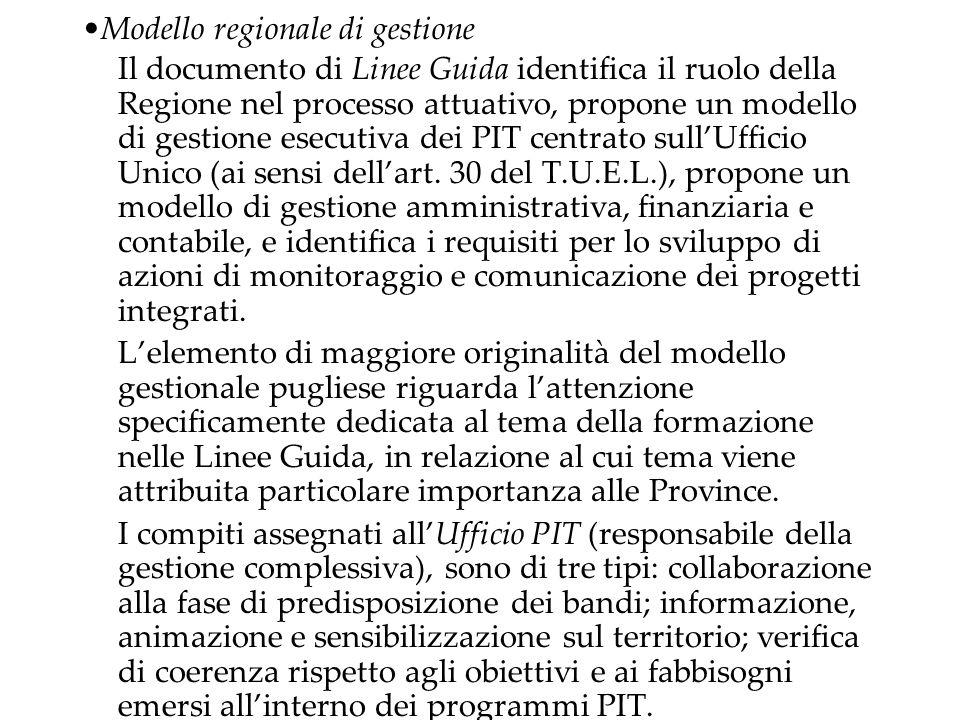 Modello regionale di gestione Il documento di Linee Guida identifica il ruolo della Regione nel processo attuativo, propone un modello di gestione esecutiva dei PIT centrato sullUfficio Unico (ai sensi dellart.