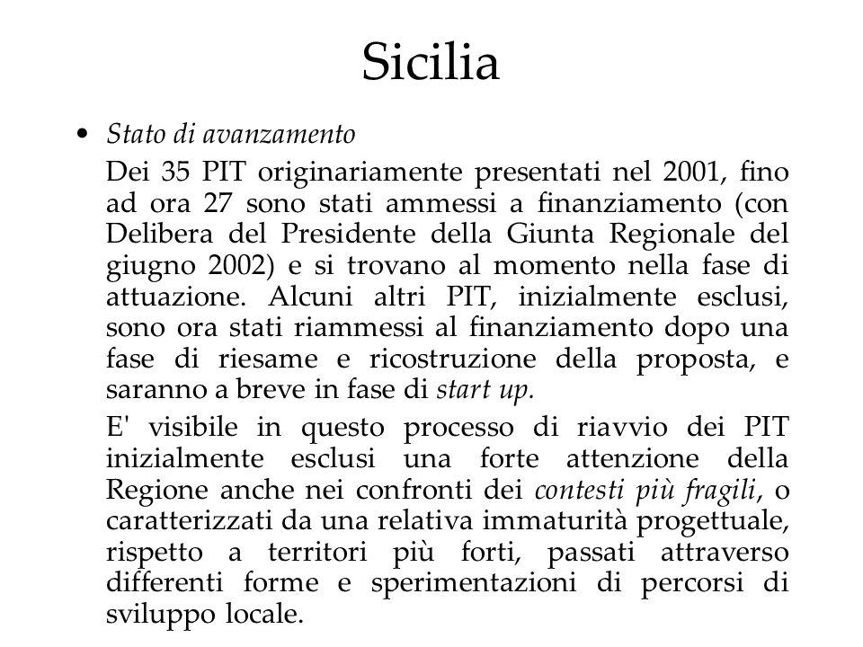 Sicilia Stato di avanzamento Dei 35 PIT originariamente presentati nel 2001, fino ad ora 27 sono stati ammessi a finanziamento (con Delibera del Presi