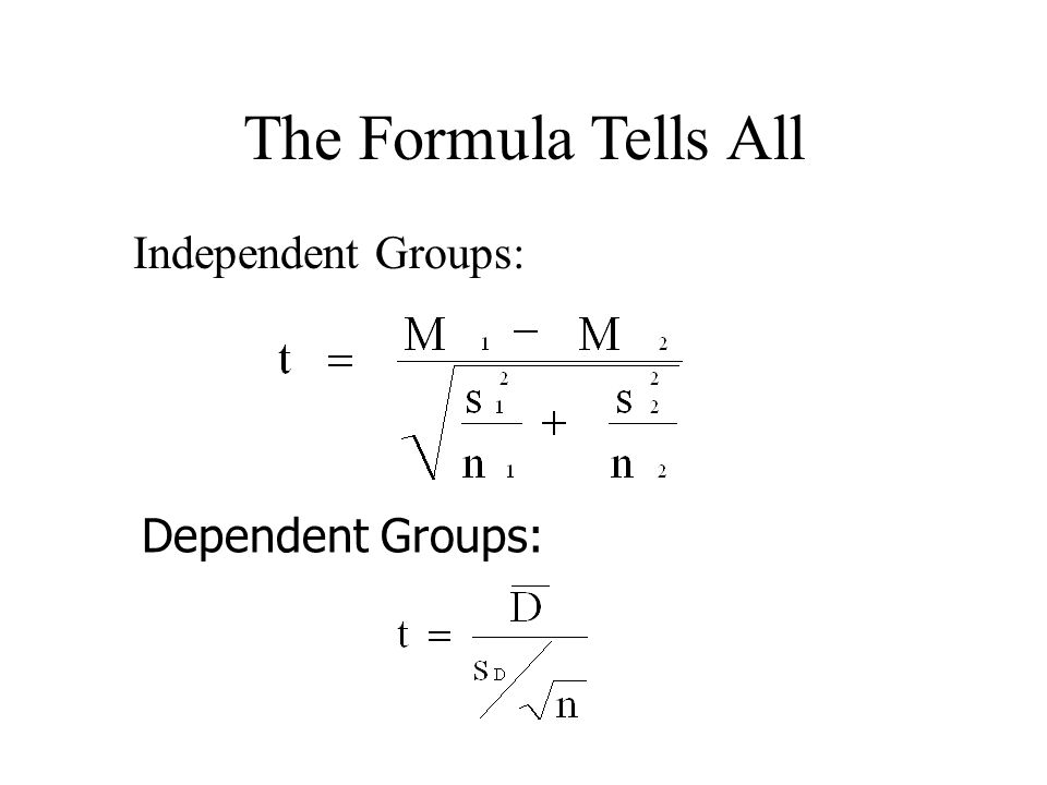 The Formula Tells All Independent Groups: Dependent Groups: