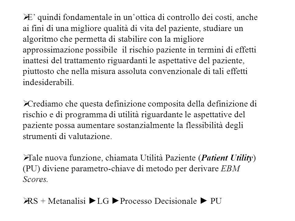 E quindi fondamentale in unottica di controllo dei costi, anche ai fini di una migliore qualità di vita del paziente, studiare un algoritmo che permet