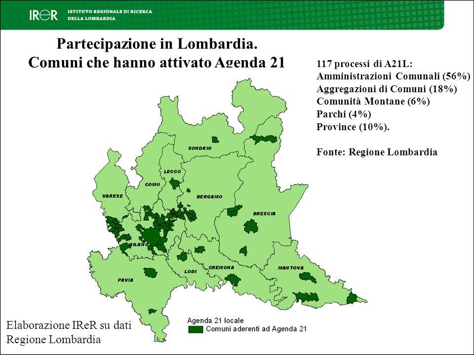 Partecipazione in Lombardia.