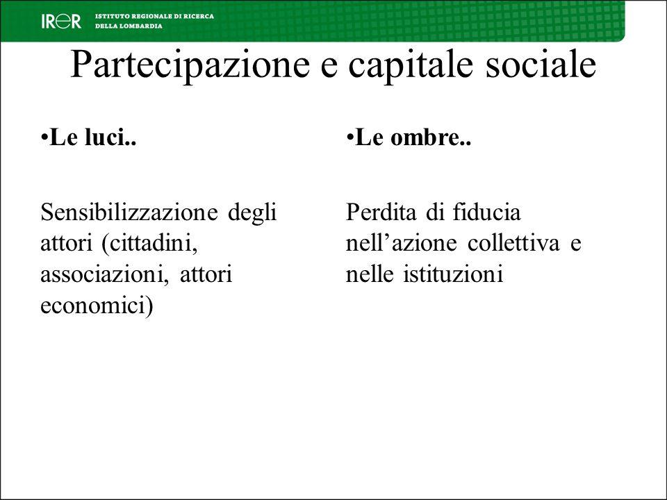 Partecipazione e capitale sociale Le luci..