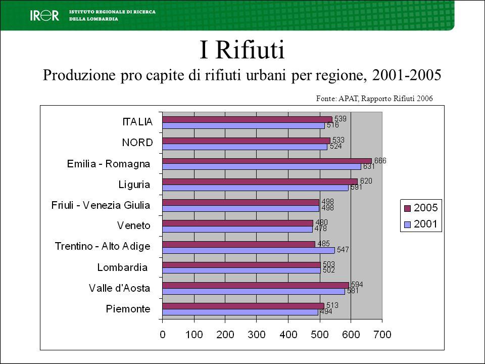I Rifiuti Produzione pro capite di rifiuti urbani per regione, 2001-2005 Fonte: APAT, Rapporto Rifiuti 2006