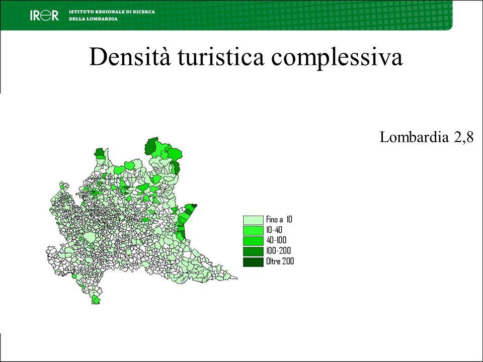 Densità turistica complessiva Lombardia 2,8