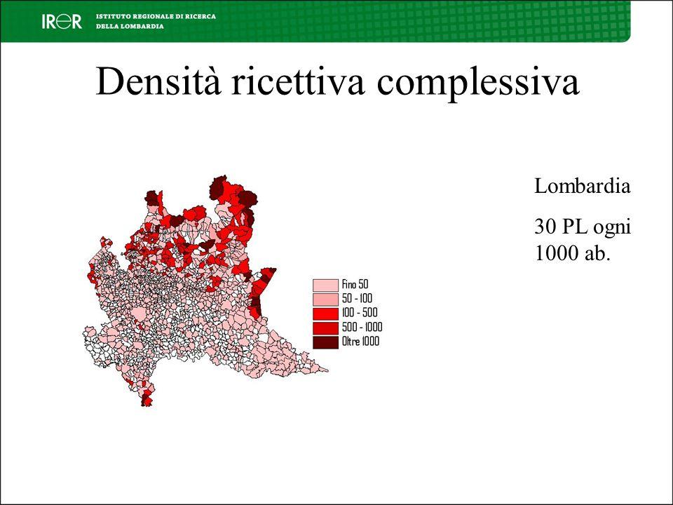 Densità ricettiva complessiva Lombardia 30 PL ogni 1000 ab.
