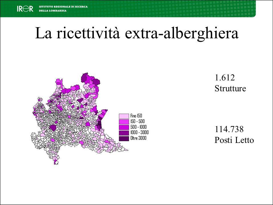 La ricettività extra-alberghiera 1.612 Strutture 114.738 Posti Letto