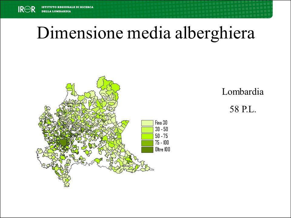 Dimensione media alberghiera Lombardia 58 P.L.