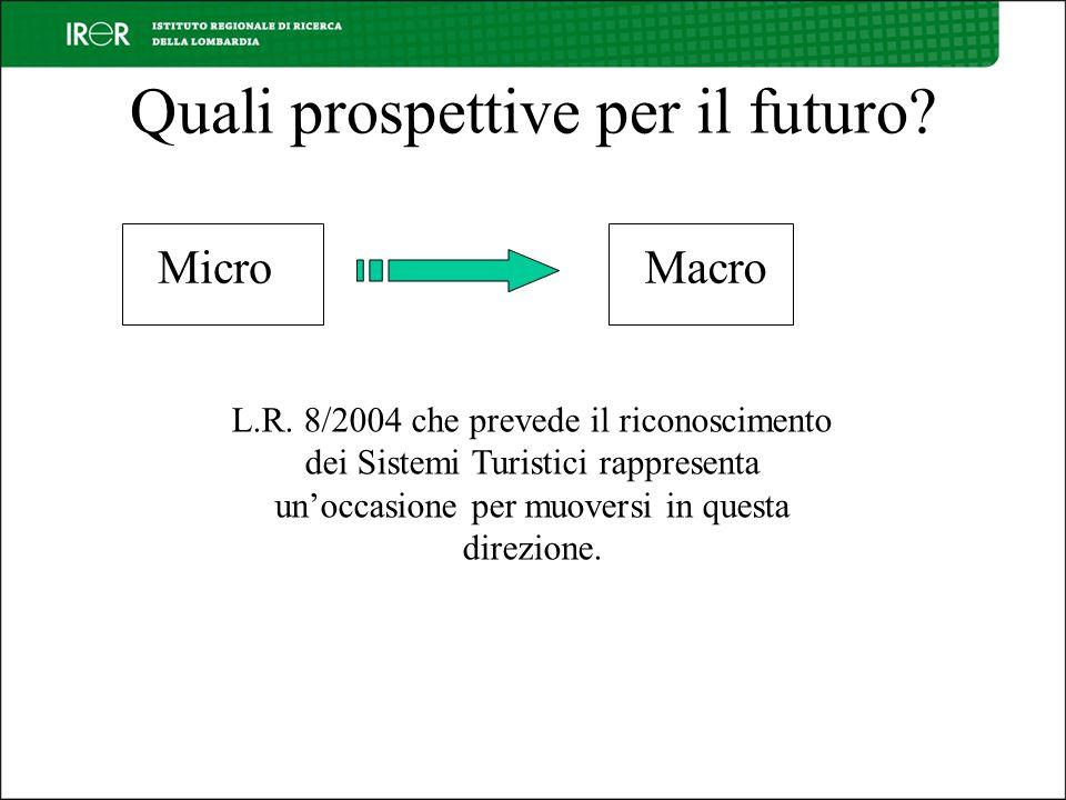 Quali prospettive per il futuro? MicroMacro L.R. 8/2004 che prevede il riconoscimento dei Sistemi Turistici rappresenta unoccasione per muoversi in qu