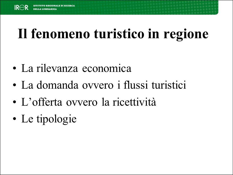 Il fenomeno turistico in regione La rilevanza economica La domanda ovvero i flussi turistici Lofferta ovvero la ricettività Le tipologie