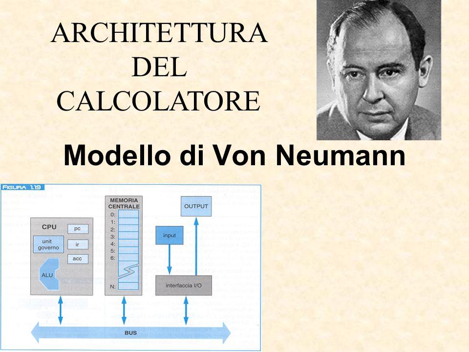 Sommario –Cenni di algebra di Boole –Struttura CPU MEMORIA CENTRALE INTERFACCIA DI I/O BUS –Hardware e software