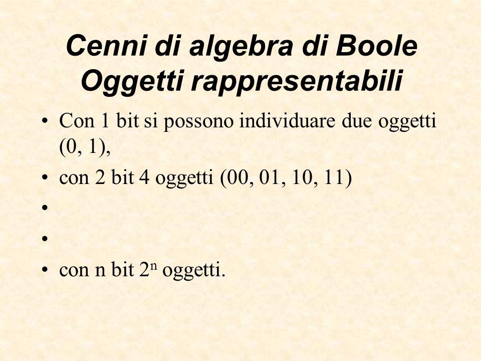 Cenni di algebra di Boole registro Dal punto di vista realizzativo, un dispositivo elettronico in grado di memorizzare n bit si dice registro a n bit.