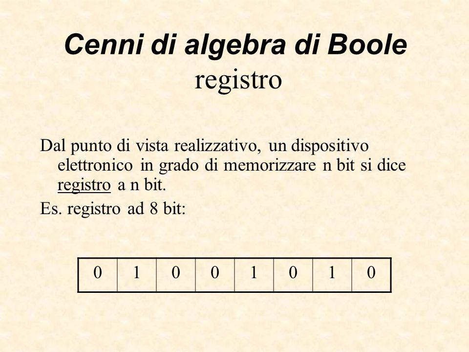 Cenni di algebra di Boole Gruppi di bit e multipli 8 bit = 1 Byte Il bit è abbreviato con la b il Byte con la B 1 KB = 1 KByte = 2 10 Byte = 1024 Byte 1 MB = 2 20 Byte = circa 1000 000 Byte 1 GB = 2 30 Byte = circa 1000 000 000 Byte 1 TB = 2 40 Byte = circa 1000 000 000 000 B 1 Kb = 1 Kbit = 2 10 bit = 1024 bit ….