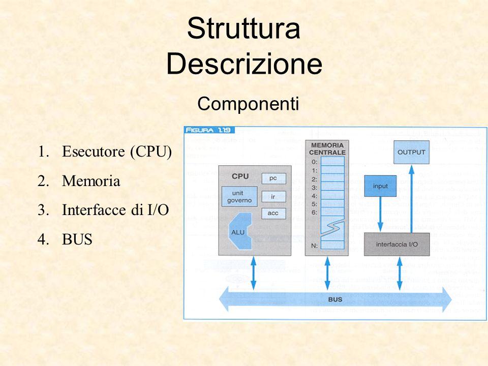 Struttura Descrizione Esecutore Memoria Si tratta di una macchina dotata di un esecutore (la CPU Central Processing Unit) in grado di: scandire (leggere, capire ed eseguire) un elenco di istruzioni (programmi) e accedere a dati memorizzati in un organo di memoria: MC memoria centrale;
