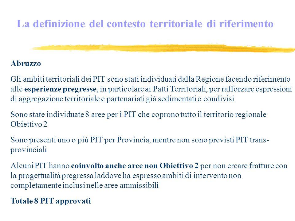 Abruzzo Gli ambiti territoriali dei PIT sono stati individuati dalla Regione facendo riferimento alle esperienze pregresse, in particolare ai Patti Territoriali, per rafforzare espressioni di aggregazione territoriale e partenariati già sedimentati e condivisi Sono state individuate 8 aree per i PIT che coprono tutto il territorio regionale Obiettivo 2 Sono presenti uno o più PIT per Provincia, mentre non sono previsti PIT trans- provinciali Alcuni PIT hanno coinvolto anche aree non Obiettivo 2 per non creare fratture con la progettualità pregressa laddove ha espresso ambiti di intervento non completamente inclusi nelle aree ammissibili Totale 8 PIT approvati La definizione del contesto territoriale di riferimento