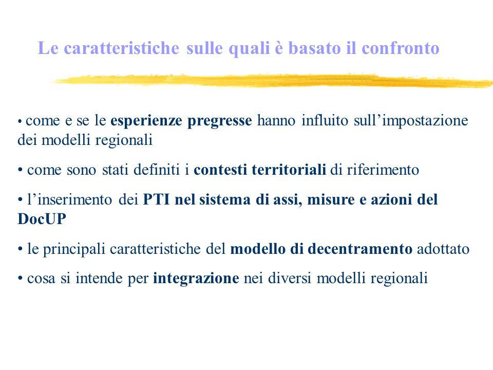 Le esperienze pregresse hanno influenzato limpostazione dei modelli regionali da diversi punti di vista: 1) consolidamento di metodi e pratiche già sperimentate ad esempio: Toscana, Emilia Romagna, Piemonte 2) tentativo di integrare e mettere a sistema esperienze pregresse in tutti i casi - caratterizzante in Emilia Romagna e Lazio 3) le esperienze pregresse hanno influito sulla definizione degli ambiti territoriali oggetto dei PTI ad esempio: Abruzzo 4) lassenza di esperienze pregresse significative ha influito in modo determinante sulla definizione del modello regionale Lombardia Linfluenza delle esperienze pregresse nellimpostazione dei modelli regionali